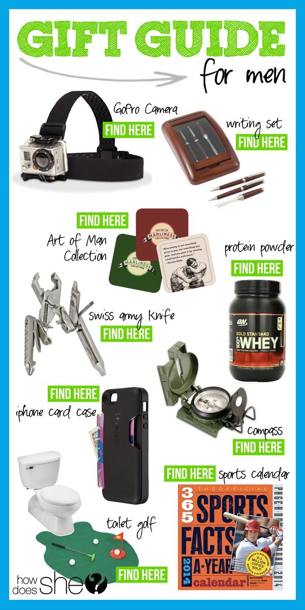 2013 Gift Guide – Men