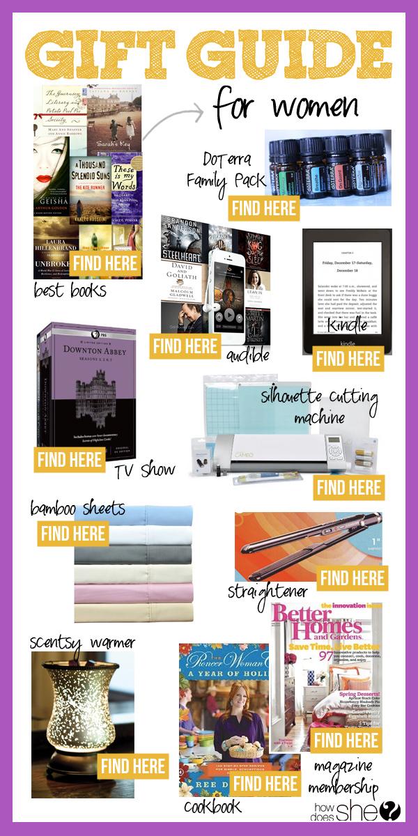 2013  – Gift Guide for Women