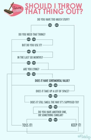 cleaning flowchart hacks for moms