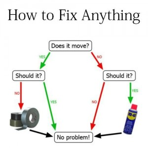 how-to-fix-anything