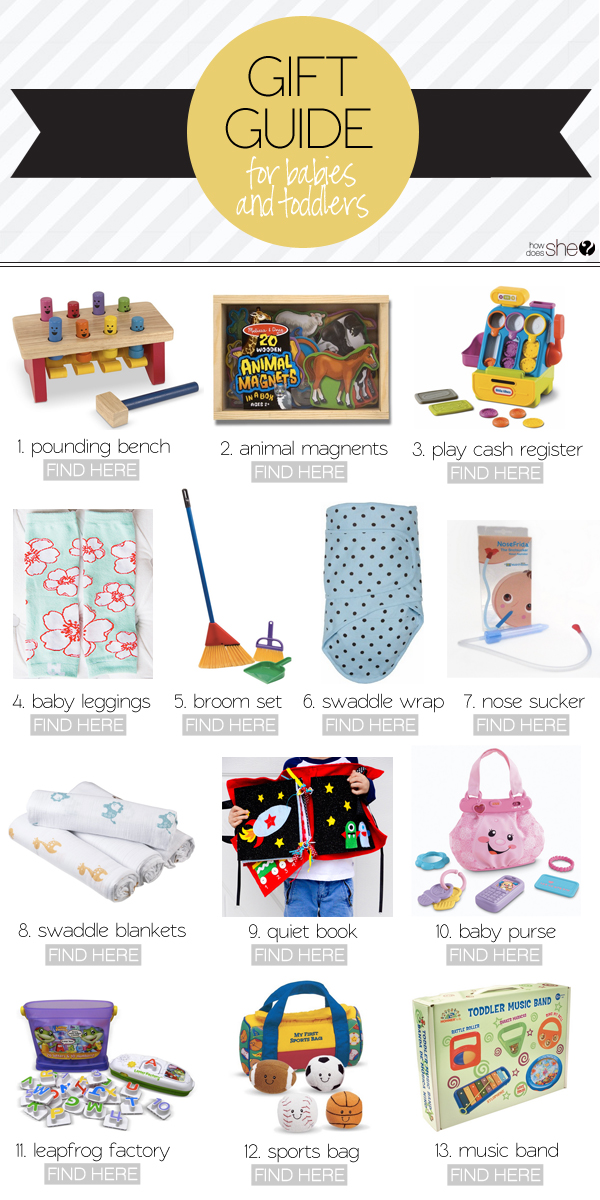 Baby Gift Guide : Gift guide for baby and toddlers