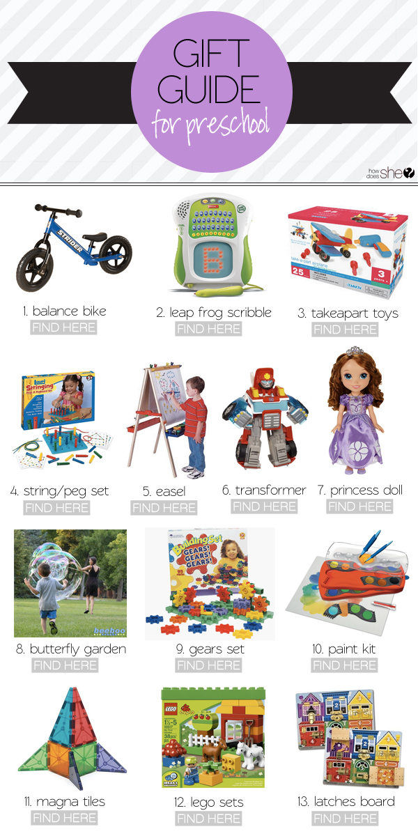 2014 Gift Guides  – Preschoolers
