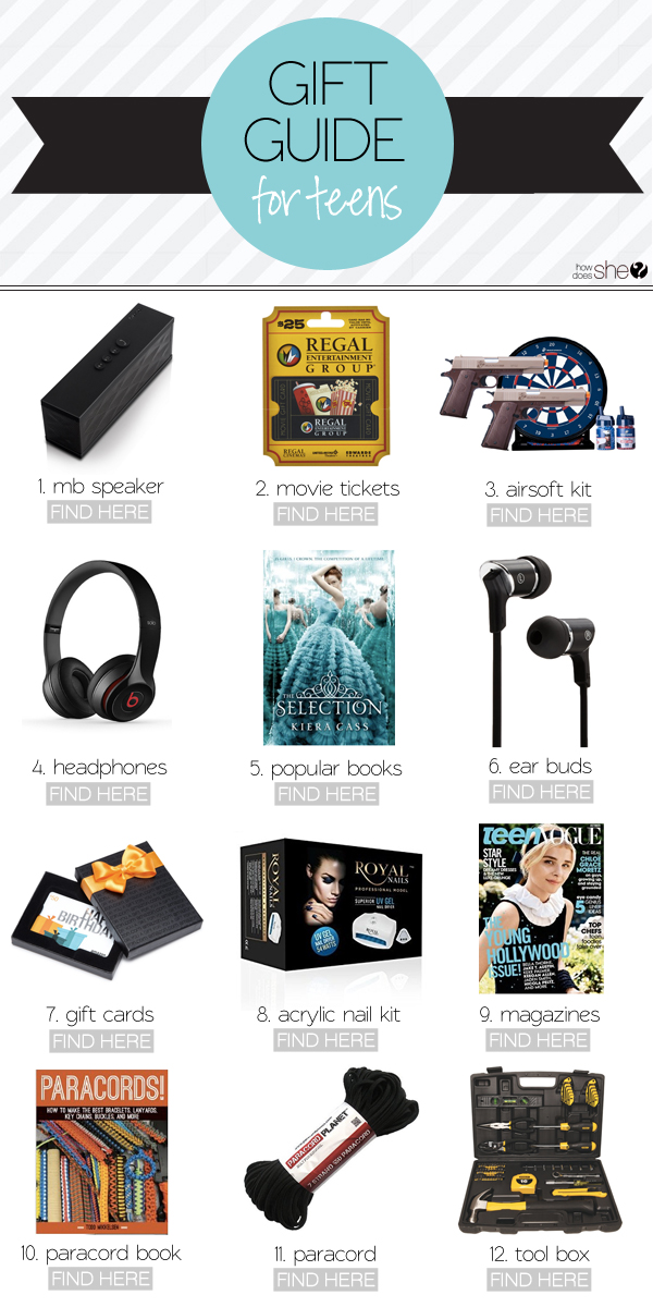 2014 Gift Guide – Teenagers