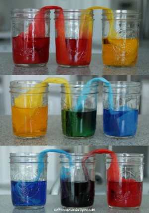 20 Easy and FUN Science Experiments for your Little Scientists ...