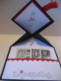 2015 money